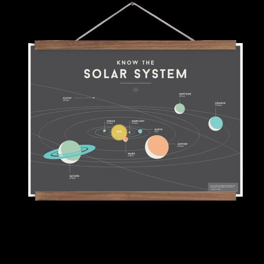 ©Squared_Hanger_Solar_System
